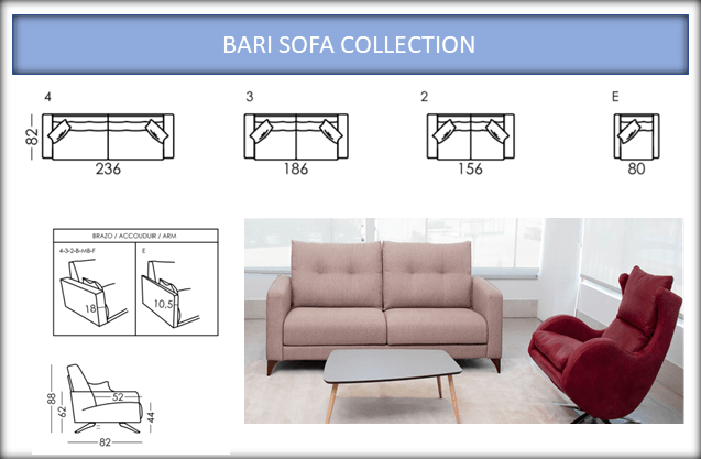 BARI DETAILS PAGE