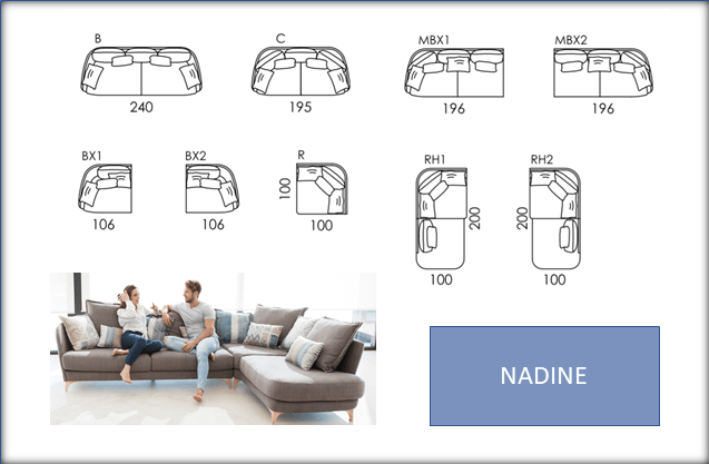 NADINE DETAILS PAGE