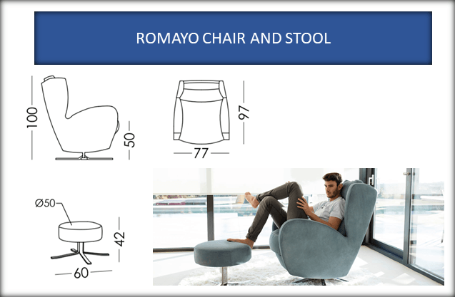 ROMAYO DETAILS PAGE