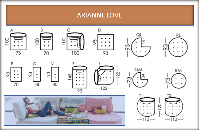 ARIANNE LOVE DETAILS PAGE