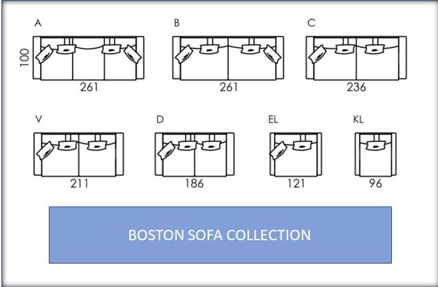 BOSTON DETAILS PAGE