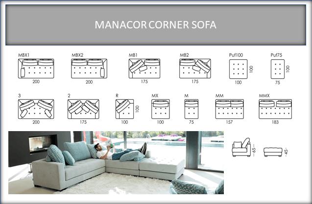MANACOR DETAILS PAGE