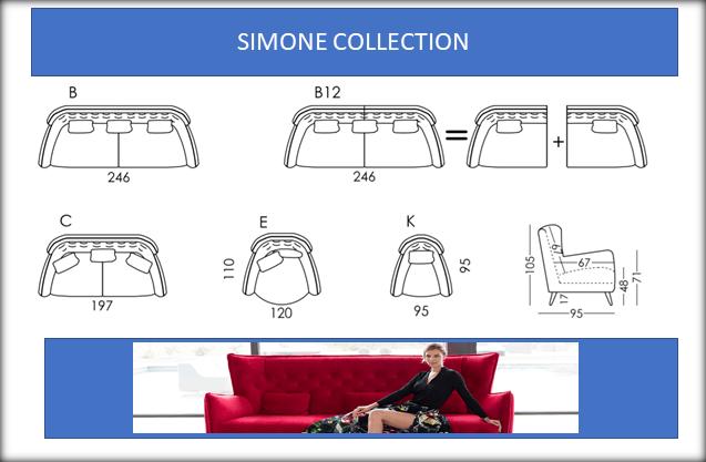 SIMONE DETAILS PAGE