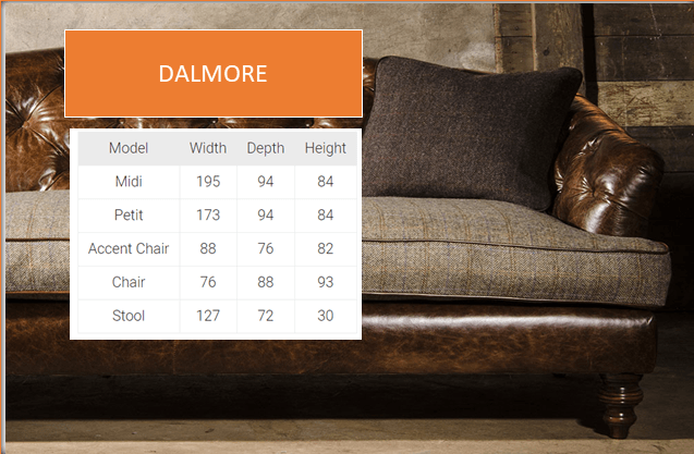 DALMORE DETAILS PAGE