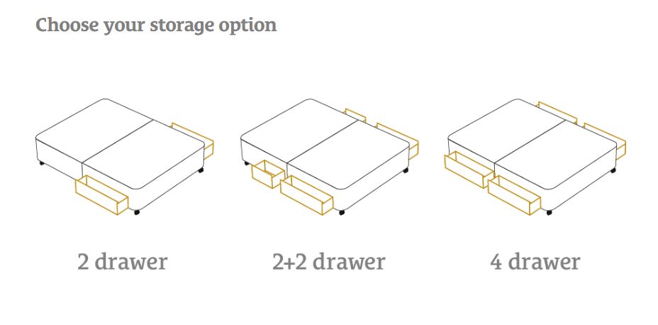 ODEAREST STORAGE OPTIONS (2)