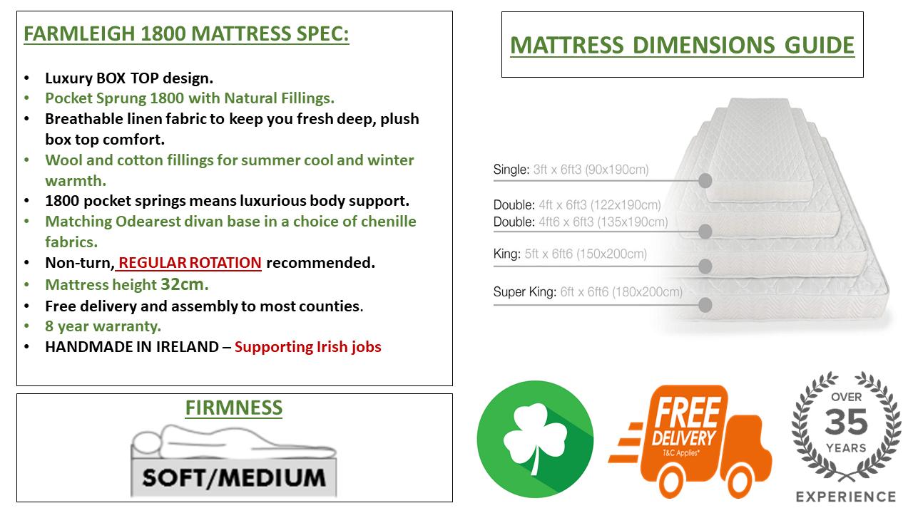 FARMLEIGH 1800 MATTRESS SPEC SHEET