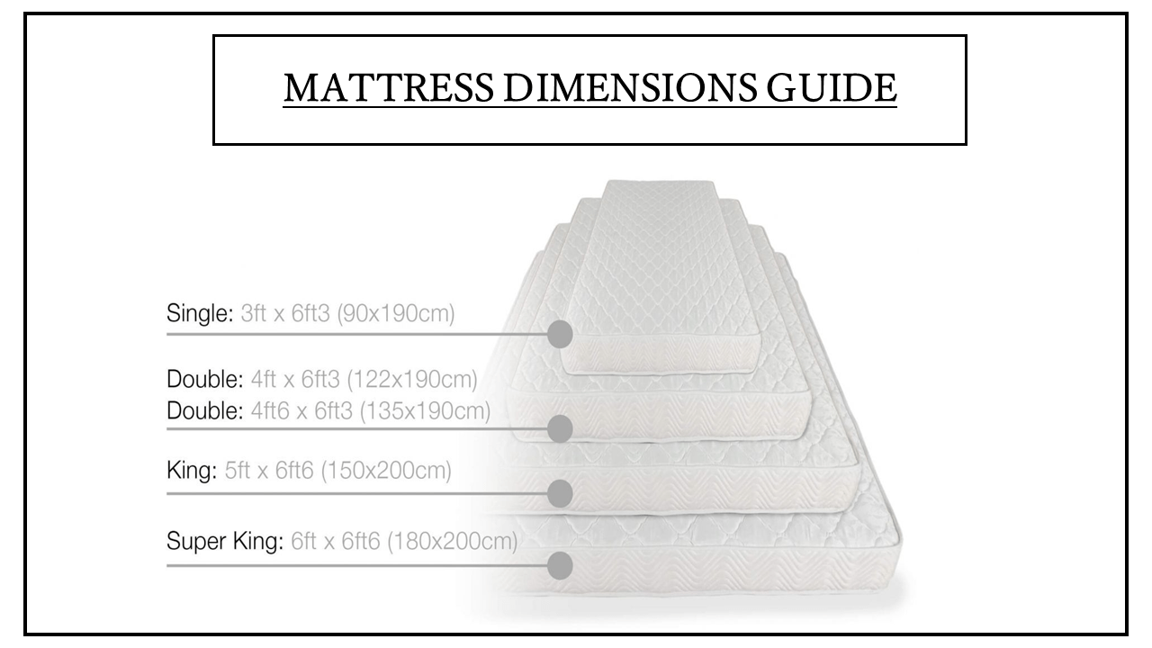 MATTRESS DIMENSIONS GUIDE